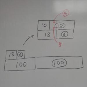 図を描いて楽しむ(算数)