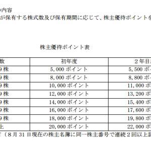 【8月新設カタログギフト優待!】株式分割+その他材料でストップ高も!