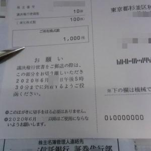 1422:株主総会の招集・・・(-_-;)
