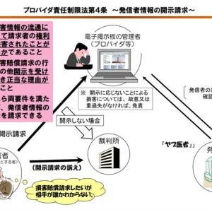 木村花さんの死とSNS、法改正と言論監視