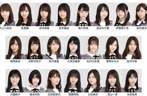 23rdシングルの選抜メンバー22名を乃木坂工事中で発表!センターは齋藤飛鳥!