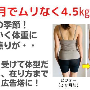 ここ2、3年でジワジワと体重が増え、痩せなくなっていました^^