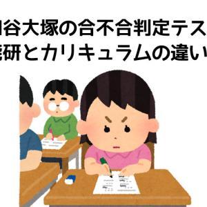 日能研とのカリキュラムの差が!四谷大塚の合不合判定テスト第1回