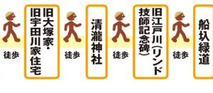 青べか物語の浦安 歴史文化&まちなかさんぽ ~18日・19日は浦安の嫁入り舟~(千葉県浦安市)
