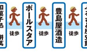 東村山菖蒲まつりと多摩の酒蔵さんぽ(東京都東村山市)