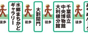 水郷2大あやめまつりハイキング(茨城県潮来市・千葉県香取市)