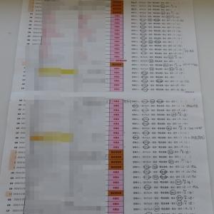 【例によって先取り!】令和2年2月新規「届出」飲食店@函館
