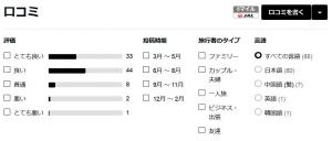 2019-2020新築大型ホテル@函館のクチコミ評価編<第二回>