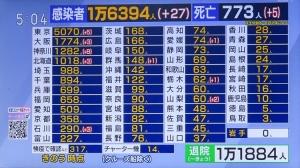 【東京都・感染者数増減の謎】NHKも巻き込んで宣言解除工作?