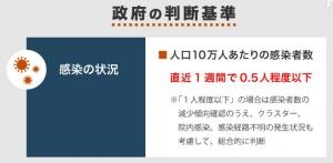 【もう日本はバラバラ、からの混乱回避】朝令暮改・安倍政権からの新北海道スタイルPART2