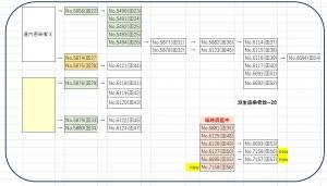 【11/23新型コロナ新規3名@函館】No.7166は市内小学校教職員