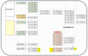 【11/26新型コロナ発表5名@函館】本日は「同僚クラスター」判明