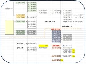 【11/27も新型コロナ発表5名@函館】「同僚クラスター」拡大か?