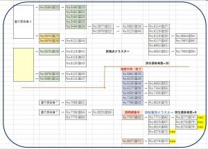 【11/28→3日連続で新規5名@函館】市内第二のクラスターと隣町の…初クラスター