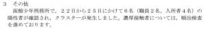 【予想通り】日乃出町、広野町、金堀町…こんどは少年刑務所でクラスター@函館