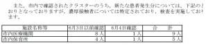 【33日ぶり新規感染2ケタ発表@函館】新たに保育所クラスターも発生