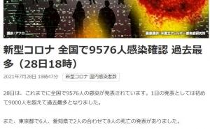【函館は新規2日で18人も】とうとう過去最高、全国計は新記録の1日9000人超!