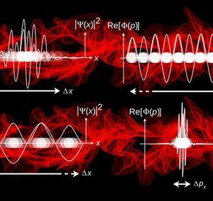 【科学】量子力学 ボルン解釈を理解する