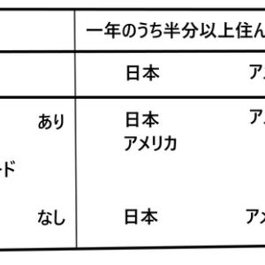 【ビザ】アメリカ永住権(グリーンカード)取得後の税金 (自分用の覚書)