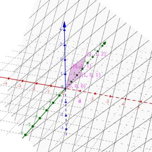 【科学】わかりやすい量子コンピューターの基礎の基礎