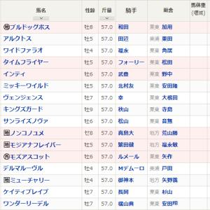 【予想】フェブラリーステークス2020 タイムフライヤー