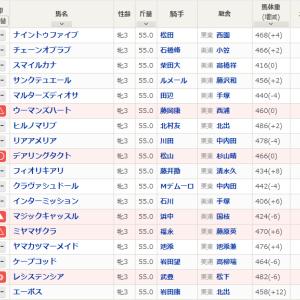 【回顧】桜花賞2020 デアリングタクトが豪快に差しきる
