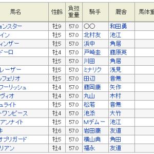 大阪杯2019 各陣営コメント キセキの意気込みは