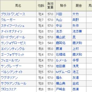 札幌記念2019予想 クルーガーの凱旋勝利に期待