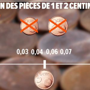 1,2セント硬貨よ、サヨウナラ!