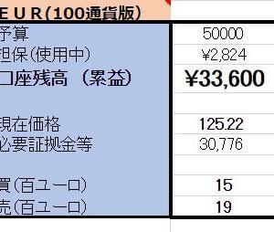 1/2【口座残高更新】 EUR/JPY両建編