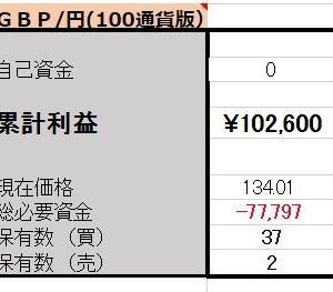 1/3【口座残高更新】GBP両建編