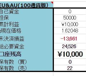 1/4【口座残高更新】 EUR/AUD両建編