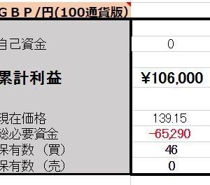 1/15【口座残高更新】 GBP/円 両建編