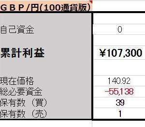 1/21【口座残高更新】ポンド/円両建編