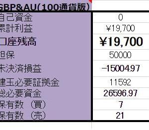 1/28【口座残高更新】GBP/AUD両建編