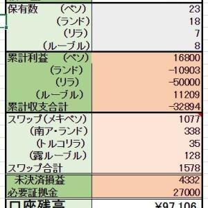 6/9 積立編