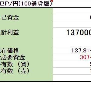 8/3ポンド/円 両建