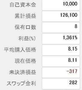 2/6【口座残高更新】ZARノーマル編