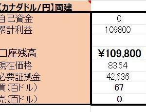 2/8【口座残高更新】カナダドル8円両建編