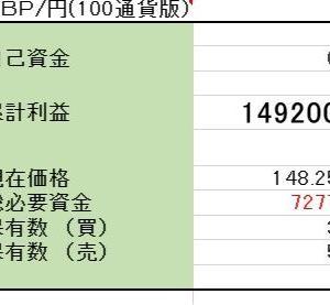 2/23 GBP/JPY両建編