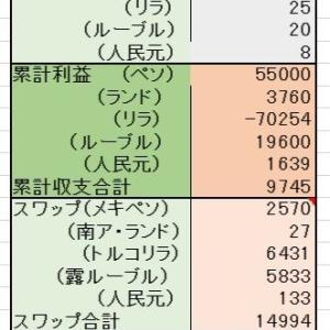 6/15 積立編
