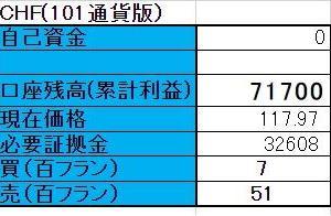 9/23 CHF/JPY両建編