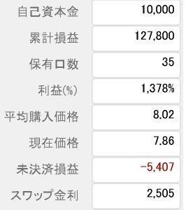 4/22【口座残高更新】 南アノーマル編