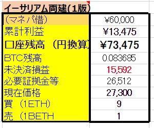 5/16 仮想通貨両建編 更新!