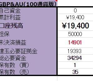 6/11【口座残高更新】 GBP/AUD両建編
