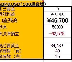 8/15【口座残高更新】 GBP/USD両建編