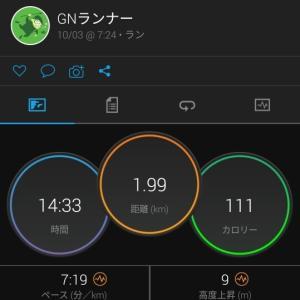 第3回東北・みやぎオンライン復興マラソン完走!(R2.10.3)