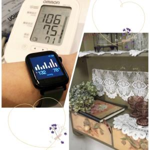 血圧の誤差 * 昔好きだった色合い
