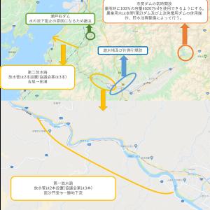 球磨川の治水と今後について