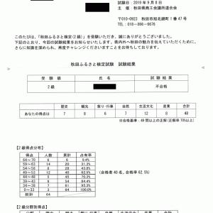 秋田ふるさと検定2級の結果通知とeco検定について